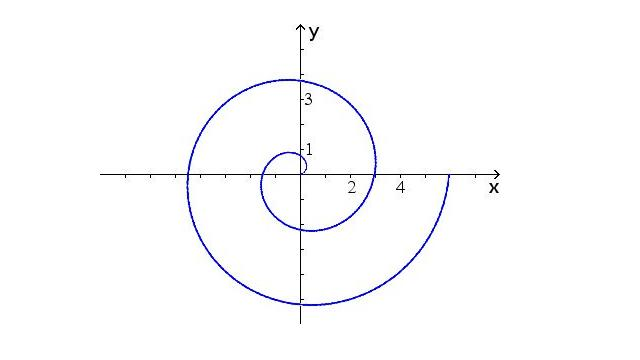 kreis formeln umstellen